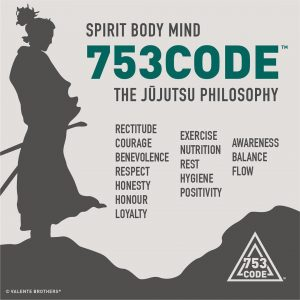 The 7 5 3 Code
